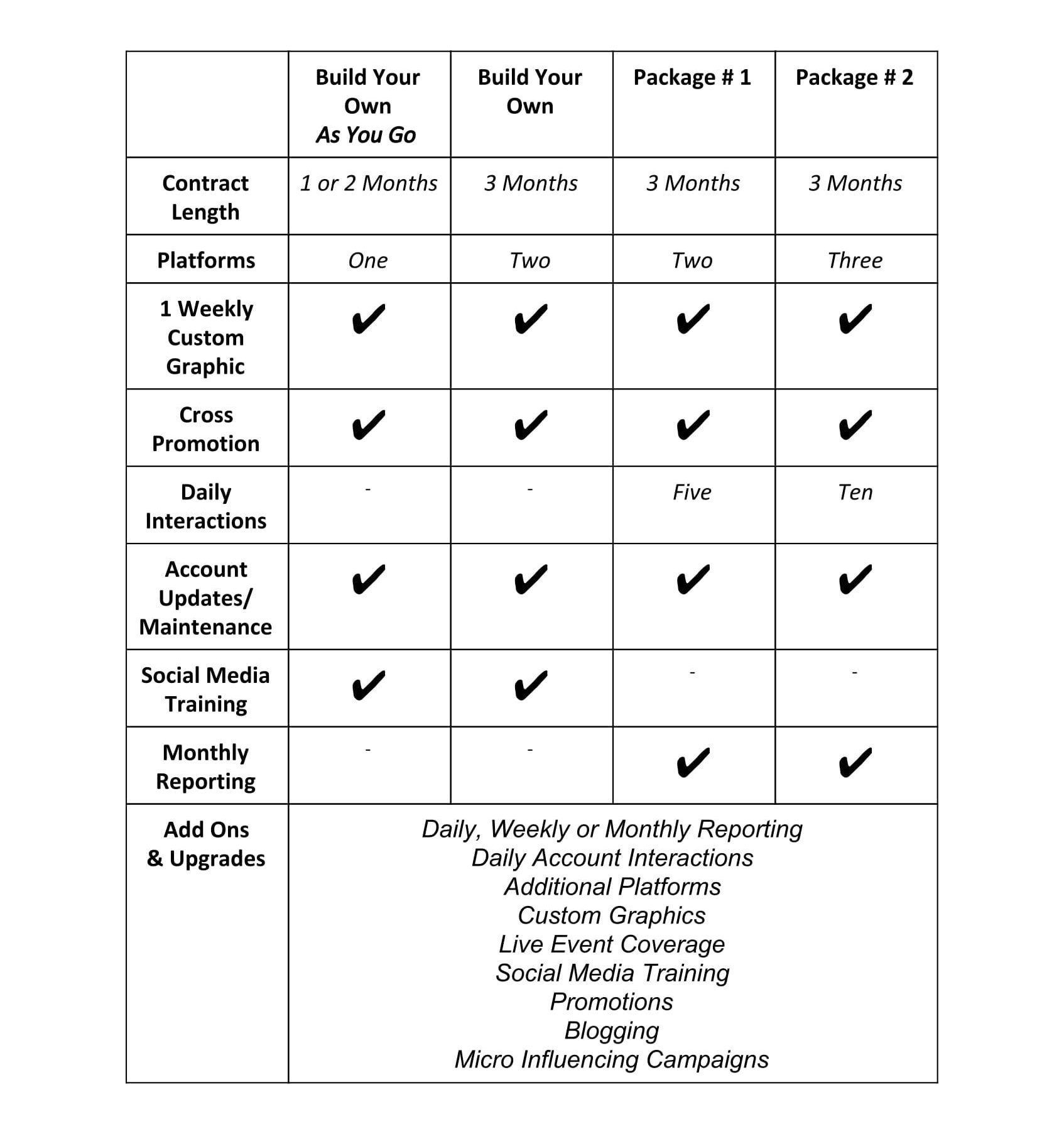 Social Media Management Packages – Valerie Chalmers